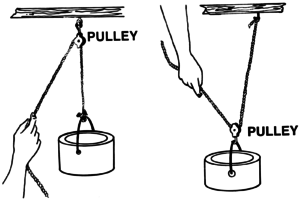 how a pulley works